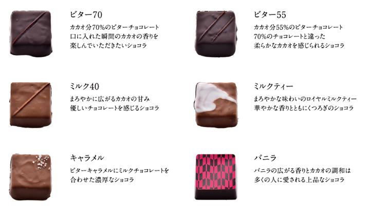 チョコレートの種類1