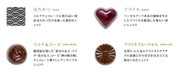 チョコレートの種類2