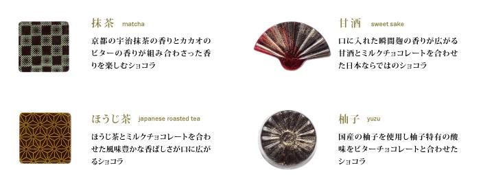 チョコレートの種類3